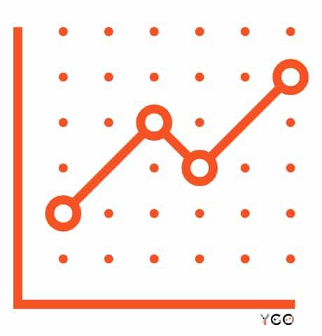 Content marketing strategi, trafik og salgsoptimering i ét